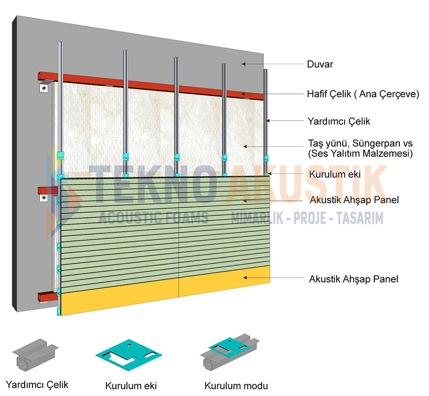 akustik ahşap panel montajı